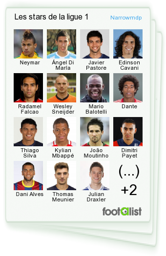 Les stars de la ligue 1