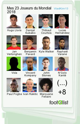 Mes 23 Joueurs du Mondial 2018