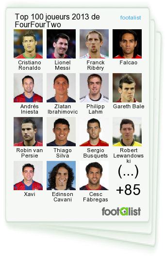 FourFourTwo's Top 100 Players in the World 2013