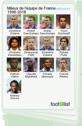 Milieux de l'équipe de France 1998-2018