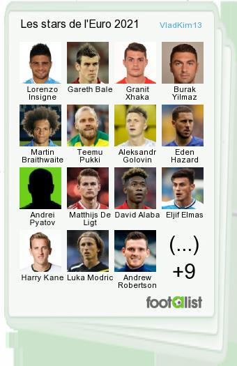 Les stars de l'Euro 2021