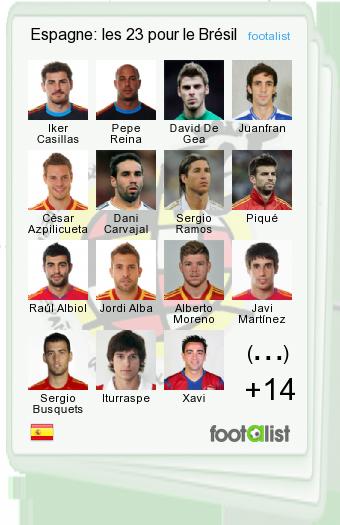 Espagne: les 23 pour le Brésil
